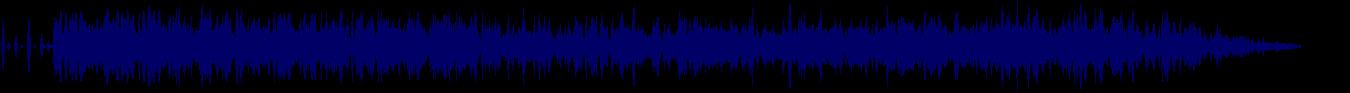 waveform of track #79260
