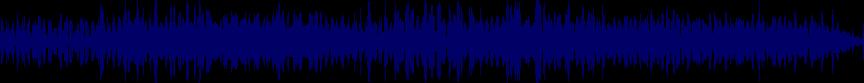 waveform of track #79278