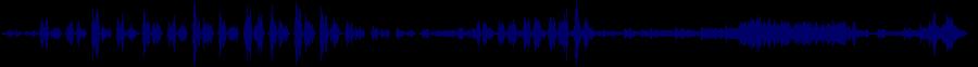 waveform of track #79279