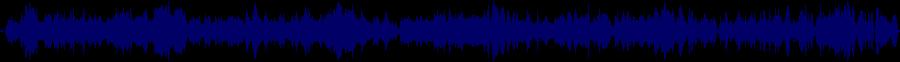 waveform of track #79281