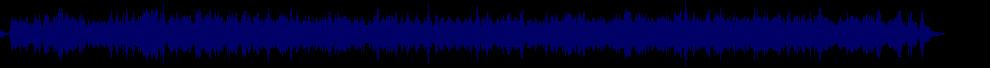 waveform of track #79301