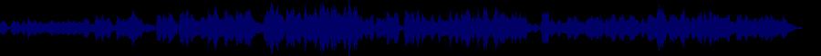 waveform of track #79321