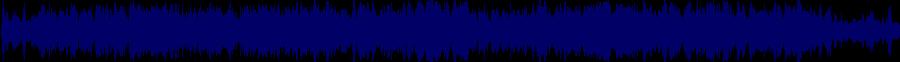 waveform of track #79322