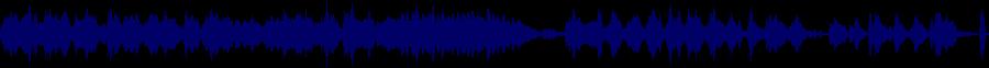 waveform of track #79328