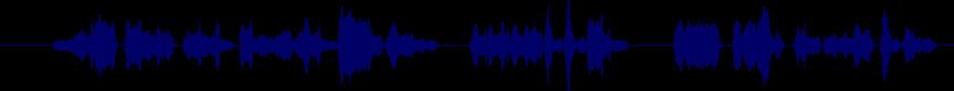 waveform of track #79340