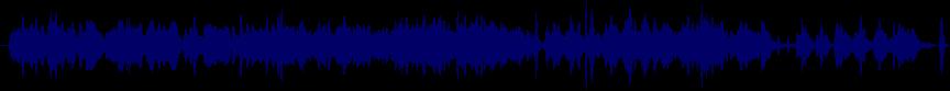 waveform of track #79360