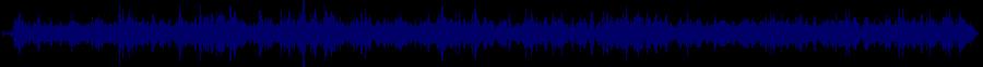 waveform of track #79368