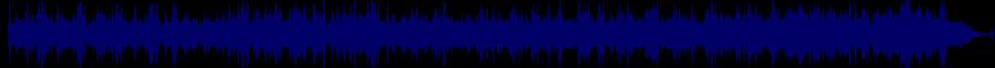 waveform of track #79382