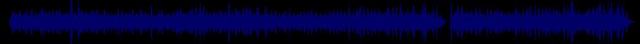 waveform of track #79395