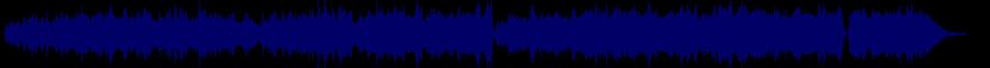 waveform of track #79397