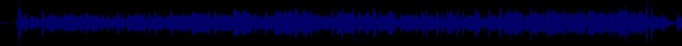 waveform of track #79398