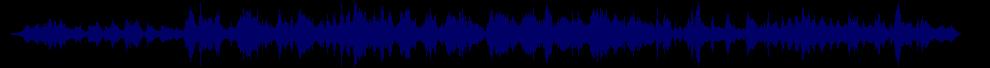 waveform of track #79402