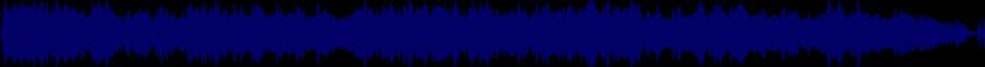 waveform of track #79411