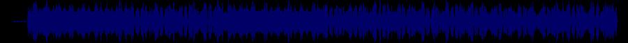 waveform of track #79415