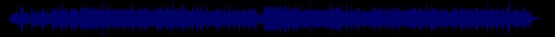 waveform of track #79423