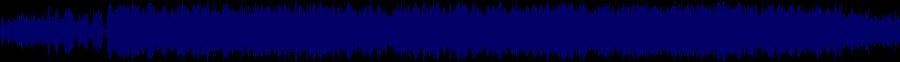 waveform of track #79430