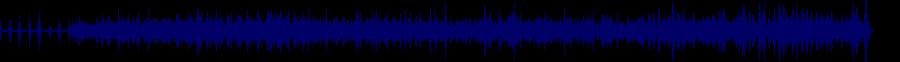 waveform of track #79473