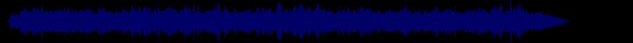 waveform of track #79501