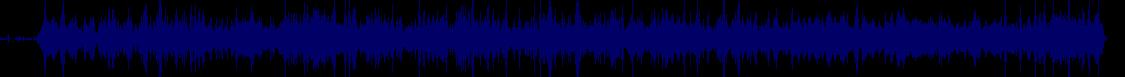 waveform of track #79502