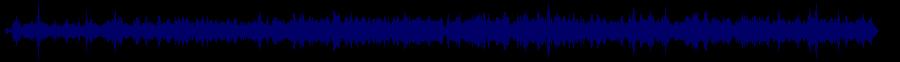 waveform of track #79508