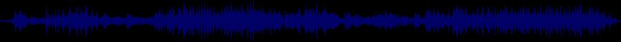 waveform of track #79529
