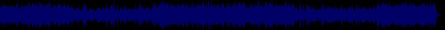 waveform of track #79539