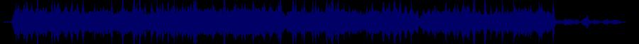 waveform of track #79558