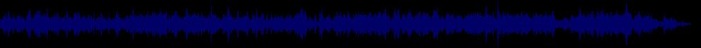 waveform of track #79559