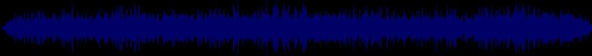 waveform of track #79563