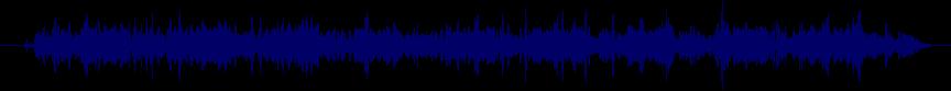 waveform of track #79564