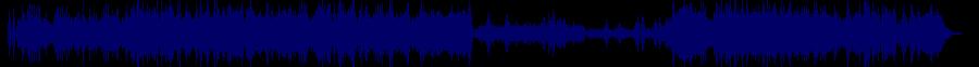 waveform of track #79568
