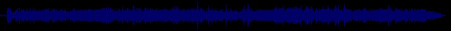 waveform of track #79571