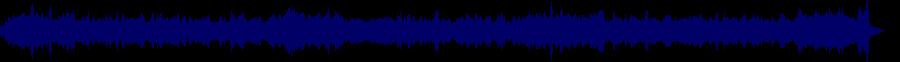waveform of track #79575