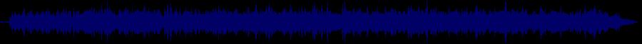waveform of track #79580