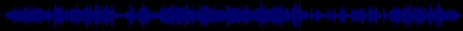 waveform of track #79585