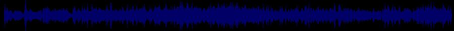 waveform of track #79589