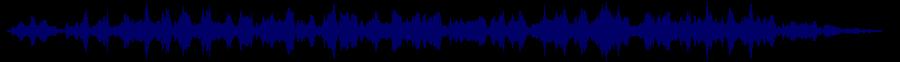 waveform of track #79592