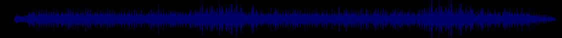waveform of track #79596