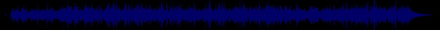 waveform of track #79599