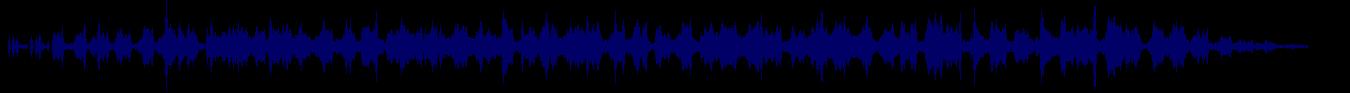 waveform of track #79605