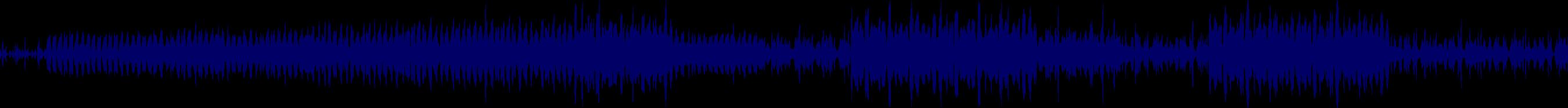 waveform of track #79620