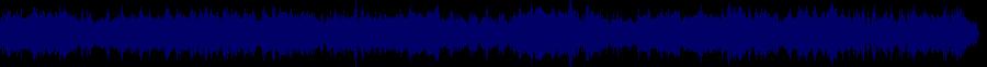 waveform of track #79621