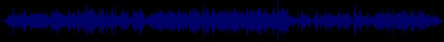 waveform of track #79639
