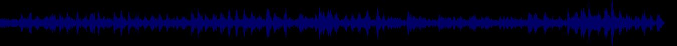 waveform of track #79645