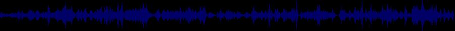 waveform of track #79646