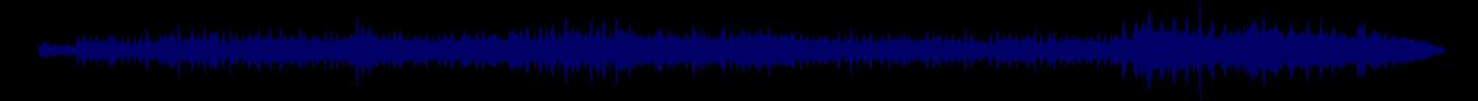 waveform of track #79672