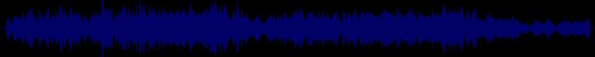 waveform of track #79692