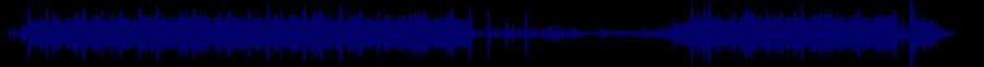 waveform of track #79696