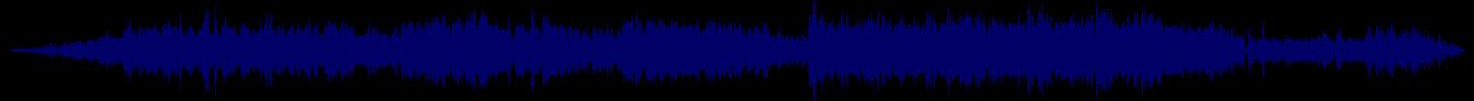 waveform of track #79721