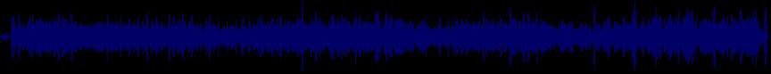 waveform of track #79729